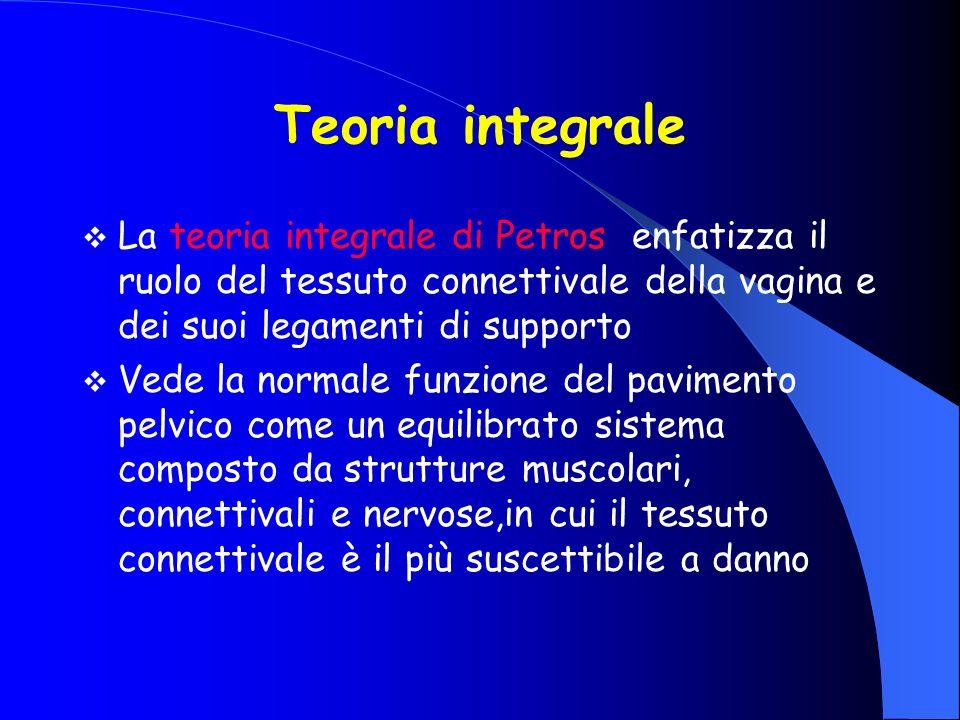 Teoria integrale La teoria integrale di Petros enfatizza il ruolo del tessuto connettivale della vagina e dei suoi legamenti di supporto Vede la normale funzione del pavimento pelvico come un equilibrato sistema composto da strutture muscolari, connettivali e nervose,in cui il tessuto connettivale è il più suscettibile a danno