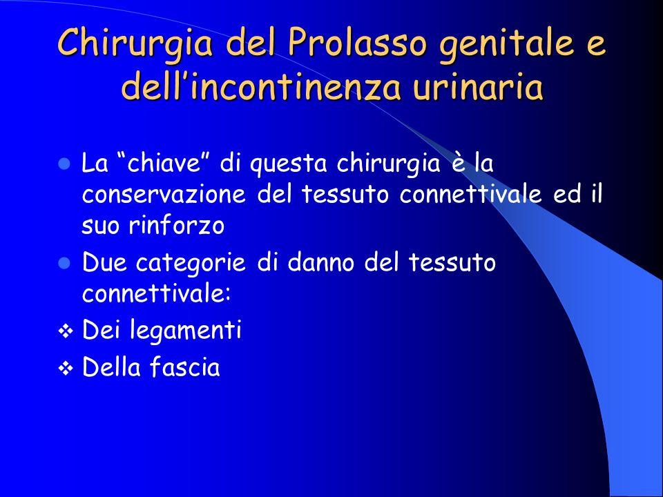 Chirurgia del Prolasso genitale e dellincontinenza urinaria La chiave di questa chirurgia è la conservazione del tessuto connettivale ed il suo rinforzo Due categorie di danno del tessuto connettivale: Dei legamenti Della fascia