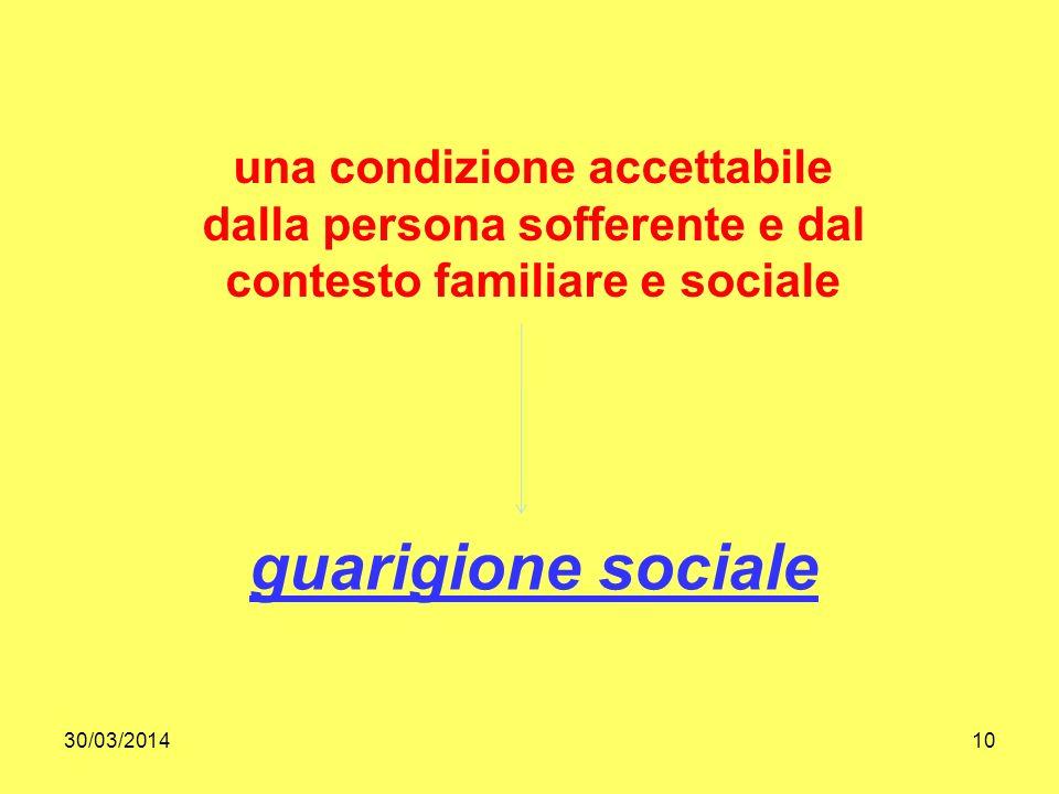 30/03/201410 una condizione accettabile dalla persona sofferente e dal contesto familiare e sociale guarigione sociale
