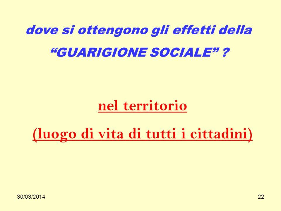 30/03/201422 dove si ottengono gli effetti della GUARIGIONE SOCIALE .