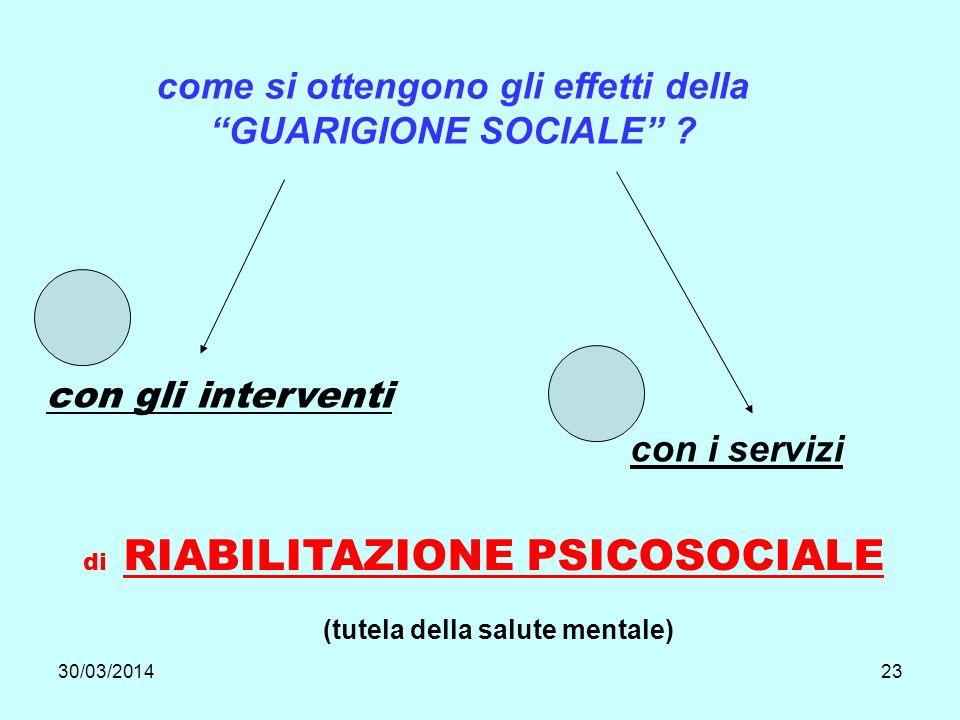 30/03/201423 come si ottengono gli effetti della GUARIGIONE SOCIALE .