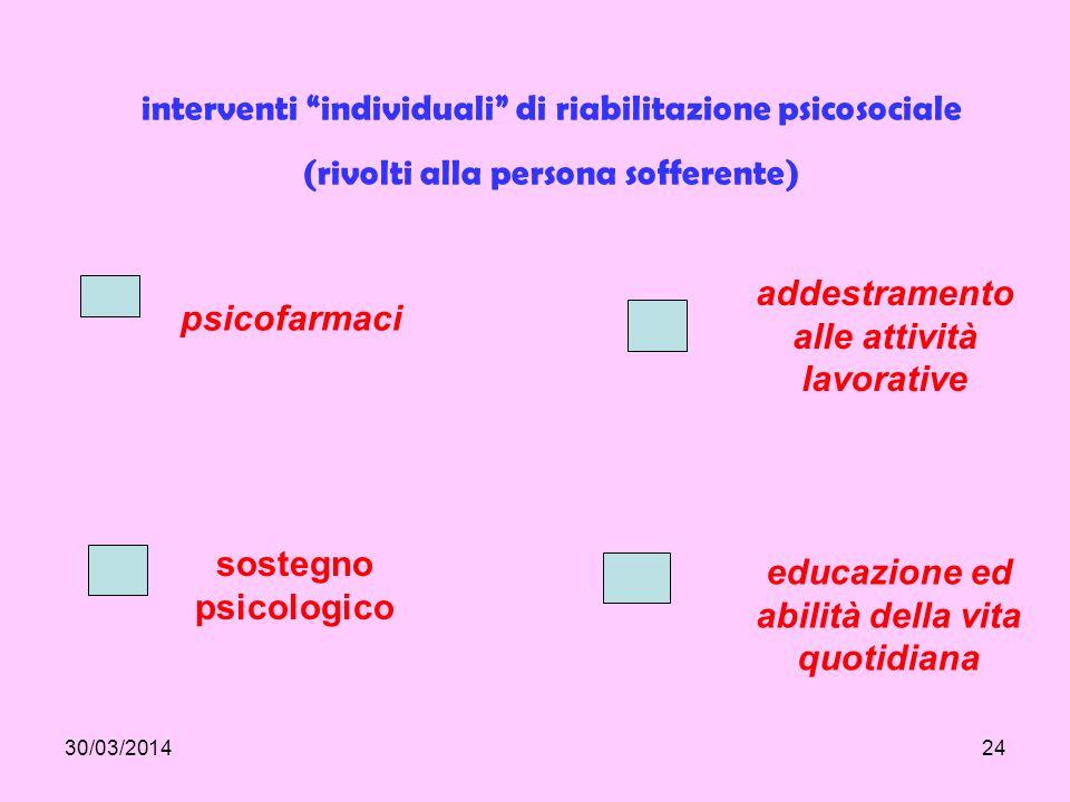 30/03/201424 interventi individuali di riabilitazione psicosociale (rivolti alla persona sofferente) psicofarmaci sostegno psicologico addestramento alle attività lavorative educazione ed abilità della vita quotidiana