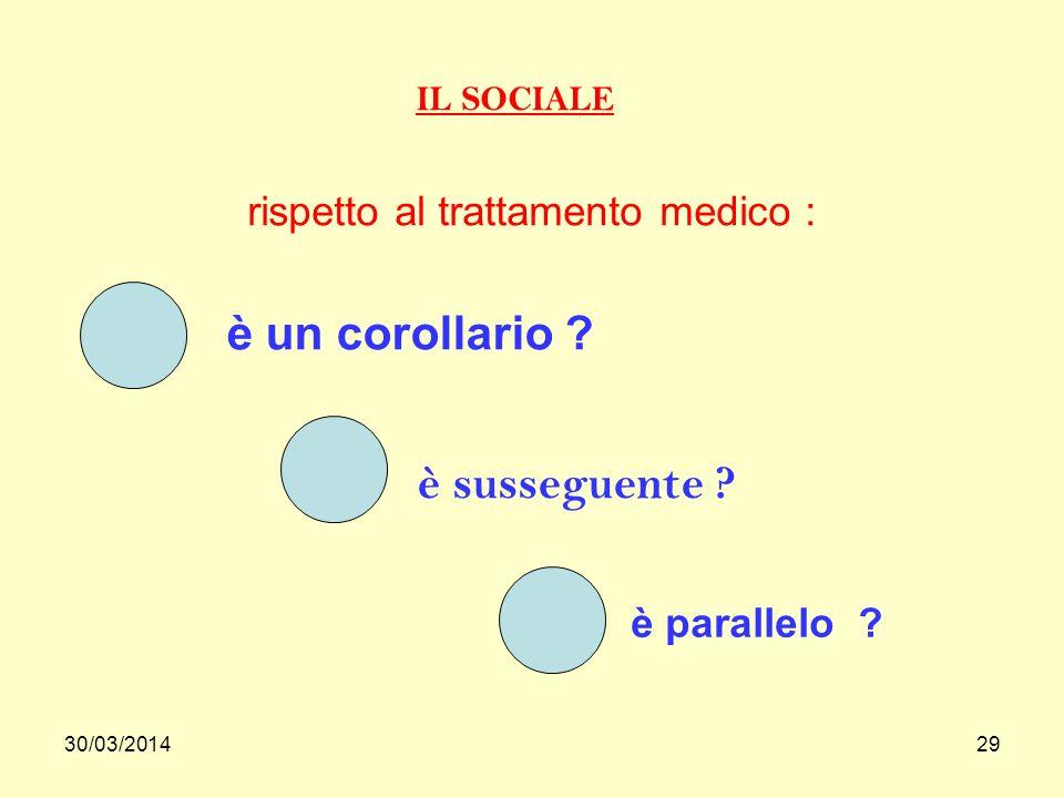 30/03/201429 IL SOCIALE è un corollario . è susseguente .