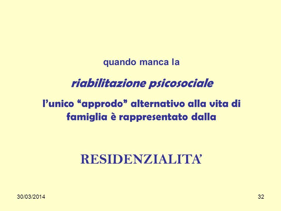30/03/201432 quando manca la riabilitazione psicosociale lunico approdo alternativo alla vita di famiglia è rappresentato dalla RESIDENZIALITA