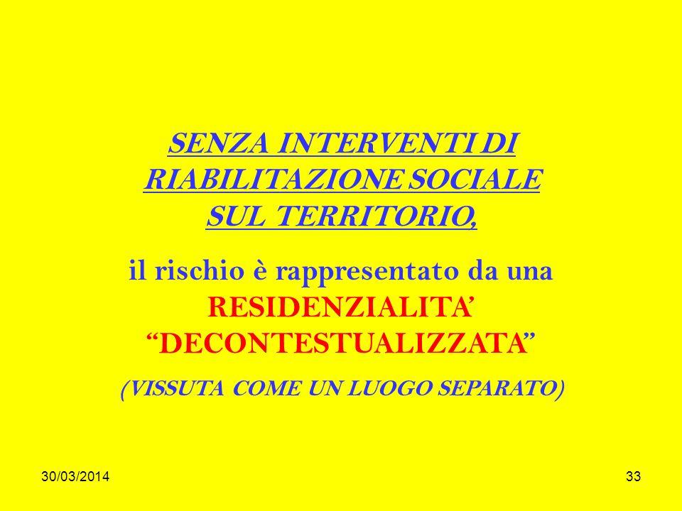 30/03/201433 SENZA INTERVENTI DI RIABILITAZIONE SOCIALE SUL TERRITORIO, il rischio è rappresentato da una RESIDENZIALITA DECONTESTUALIZZATA (VISSUTA COME UN LUOGO SEPARATO)