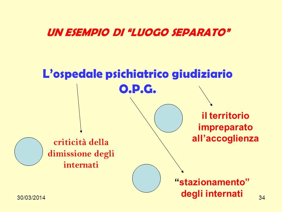 30/03/201434 UN ESEMPIO DI LUOGO SEPARATO Lospedale psichiatrico giudiziario O.P.G.