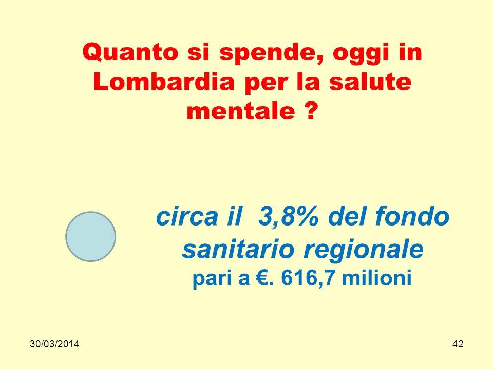 30/03/201442 Quanto si spende, oggi in Lombardia per la salute mentale .