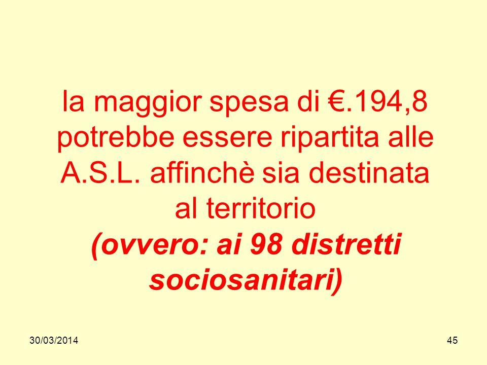 30/03/201445 la maggior spesa di.194,8 potrebbe essere ripartita alle A.S.L.