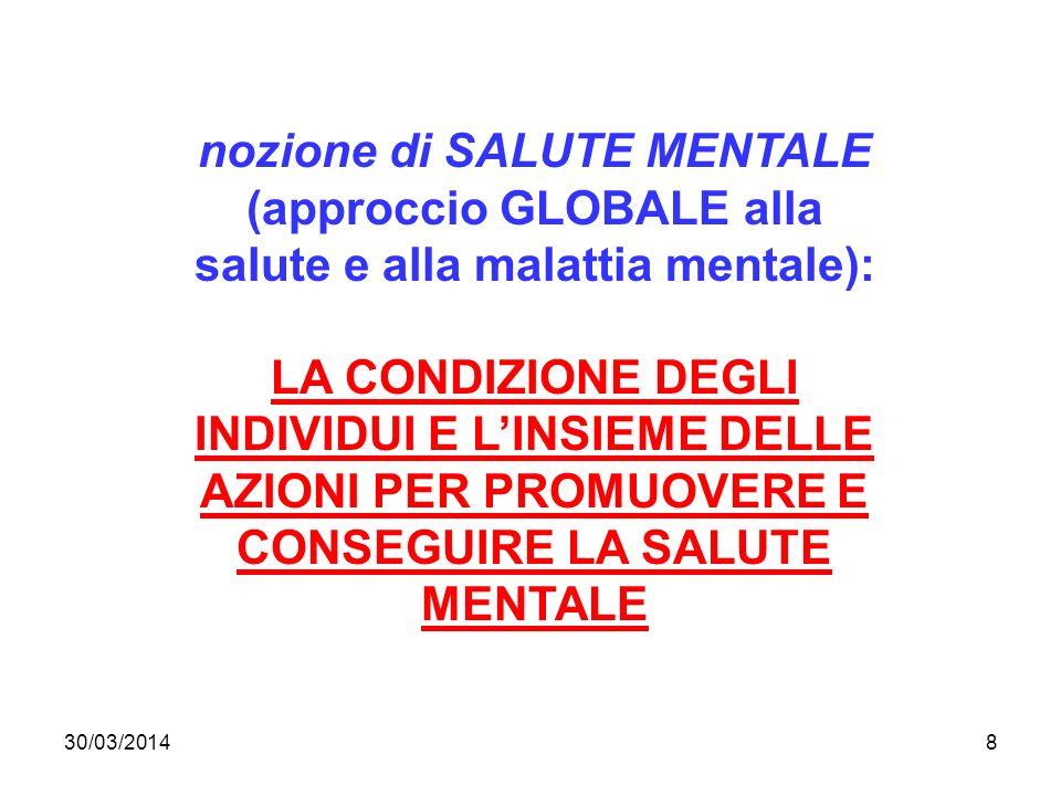 30/03/20148 nozione di SALUTE MENTALE (approccio GLOBALE alla salute e alla malattia mentale): LA CONDIZIONE DEGLI INDIVIDUI E LINSIEME DELLE AZIONI PER PROMUOVERE E CONSEGUIRE LA SALUTE MENTALE