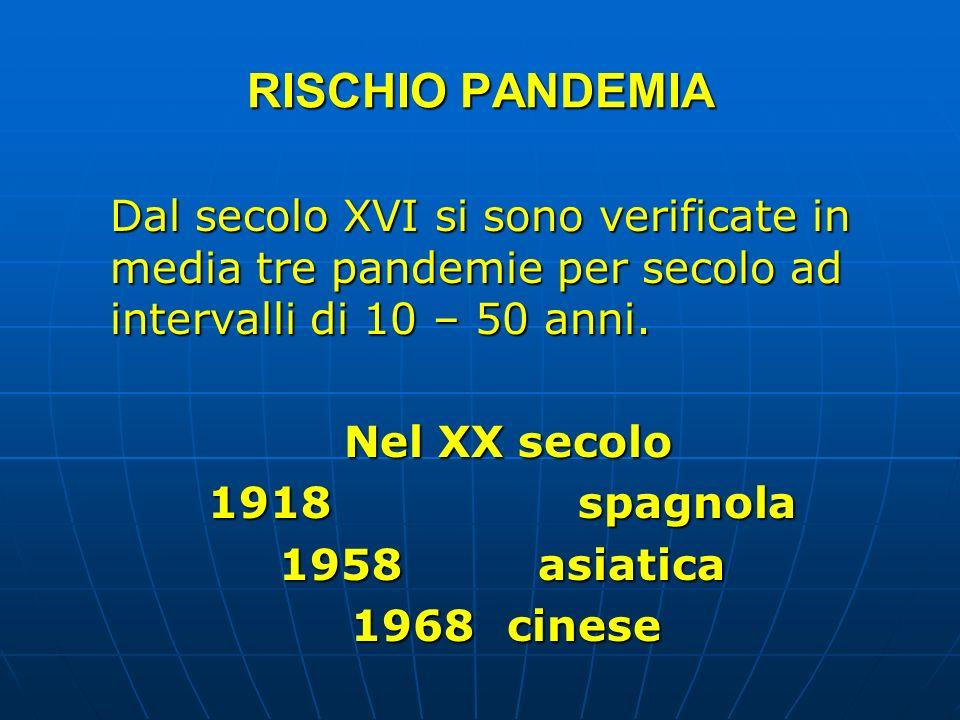 RISCHIO PANDEMIA Dal secolo XVI si sono verificate in media tre pandemie per secolo ad intervalli di 10 – 50 anni. Nel XX secolo 1918 spagnola 1918 sp