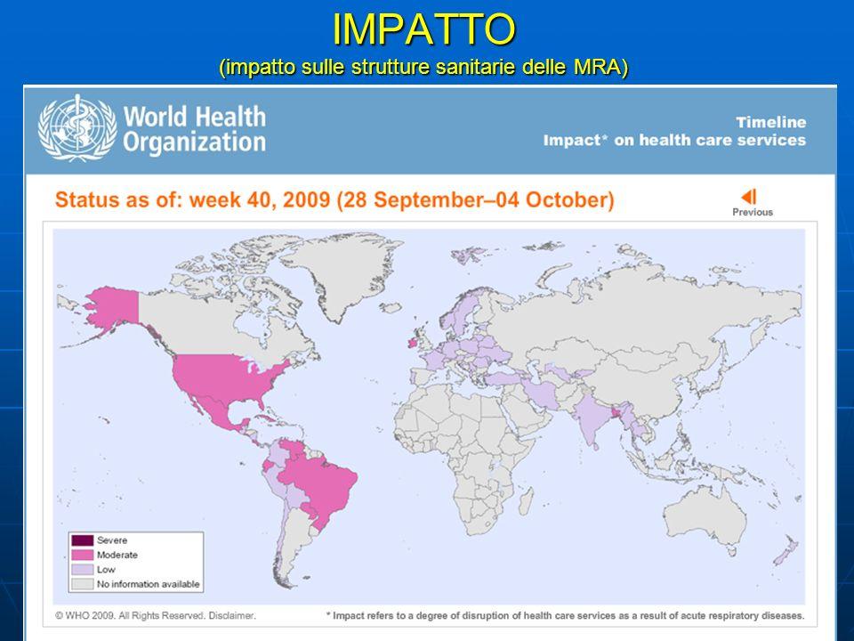 IMPATTO (impatto sulle strutture sanitarie delle MRA)