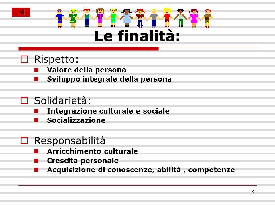 3 Le finalità: Rispetto: Valore della persona Sviluppo integrale della persona Solidarietà: Integrazione culturale e sociale Socializzazione Responsab