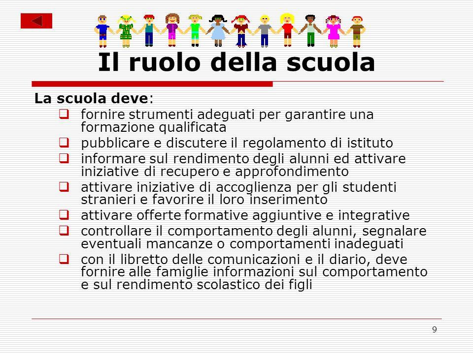 9 Il ruolo della scuola La scuola deve: fornire strumenti adeguati per garantire una formazione qualificata pubblicare e discutere il regolamento di i