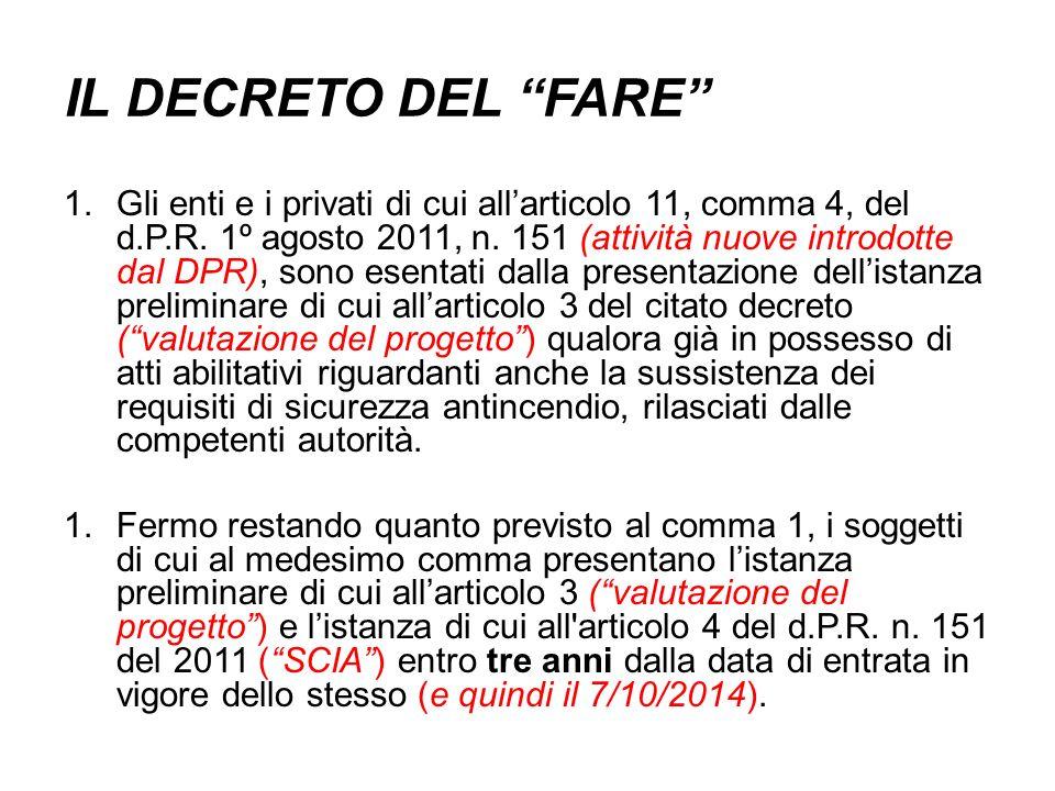 IL DECRETO DEL FARE 1.Gli enti e i privati di cui allarticolo 11, comma 4, del d.P.R. 1º agosto 2011, n. 151 (attività nuove introdotte dal DPR), sono