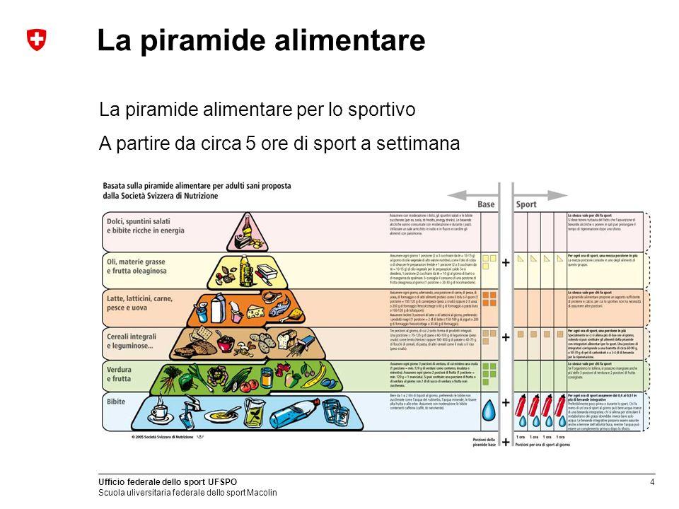4 Ufficio federale dello sport UFSPO Scuola uliversitaria federale dello sport Macolin La piramide alimentare per lo sportivo A partire da circa 5 ore