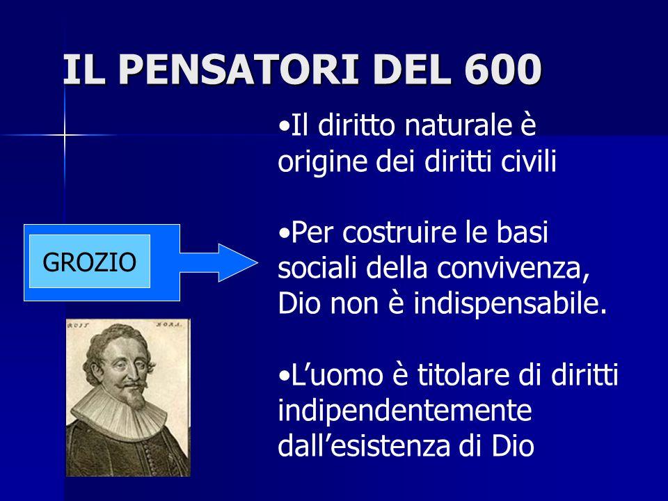 IL PENSATORI DEL 600 GROZIO Il diritto naturale è origine dei diritti civili Per costruire le basi sociali della convivenza, Dio non è indispensabile.