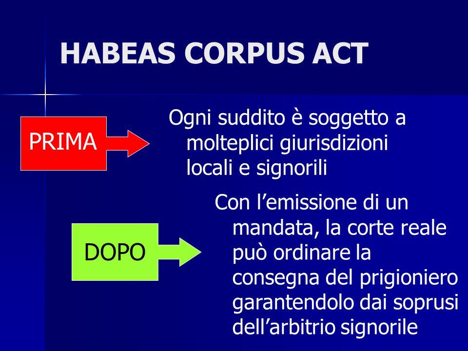 HABEAS CORPUS ACT Ogni suddito è soggetto a molteplici giurisdizioni locali e signorili PRIMA DOPO Con lemissione di un mandata, la corte reale può or