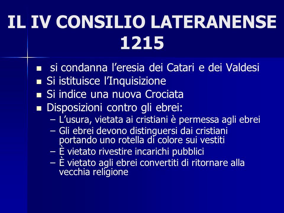 IL IV CONSILIO LATERANENSE 1215 si condanna leresia dei Catari e dei Valdesi Si istituisce lInquisizione Si indice una nuova Crociata Disposizioni con
