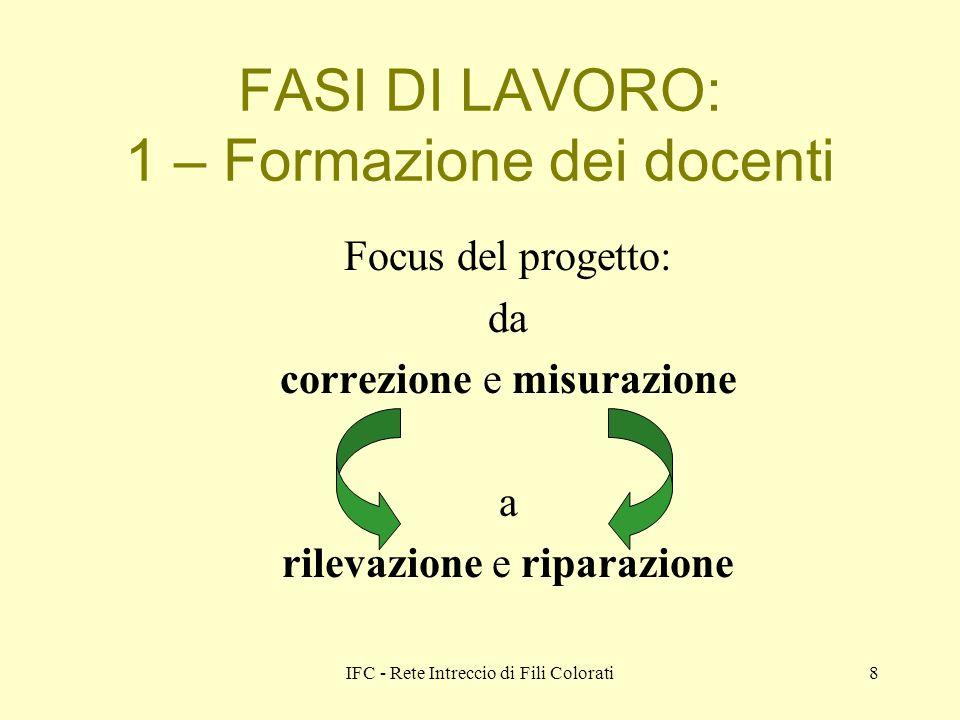 IFC - Rete Intreccio di Fili Colorati8 FASI DI LAVORO: 1 – Formazione dei docenti Focus del progetto: da correzione e misurazione a rilevazione e riparazione