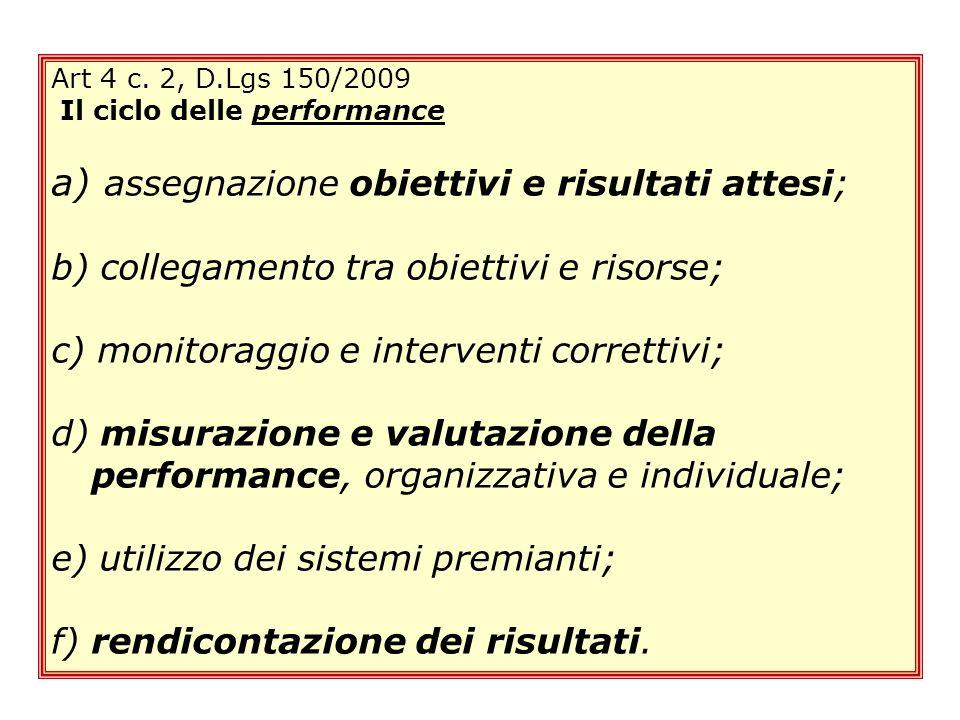 Art 4 c.