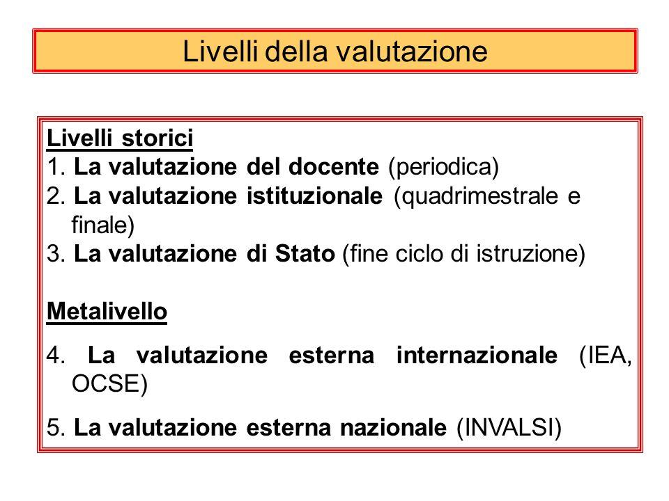 Livelli storici 1. La valutazione del docente (periodica) 2.