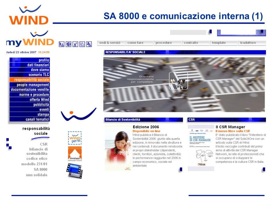 SA 8000 e comunicazione interna (1)