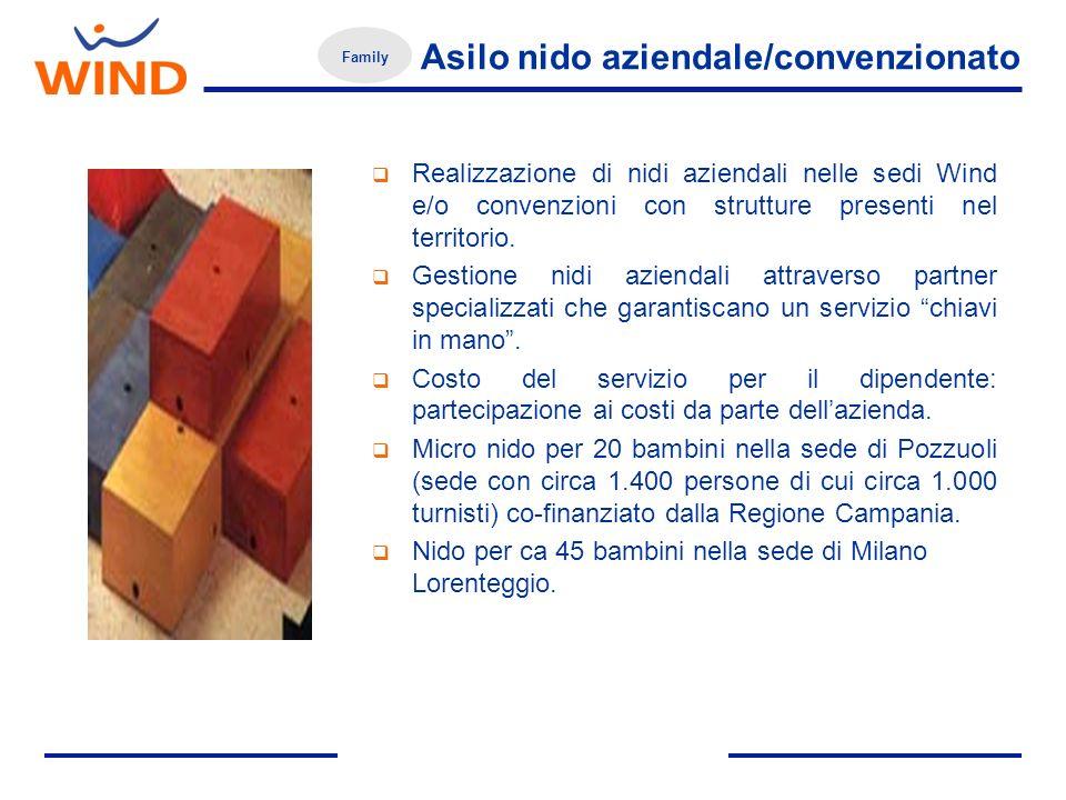 Asilo nido aziendale/convenzionato Realizzazione di nidi aziendali nelle sedi Wind e/o convenzioni con strutture presenti nel territorio.