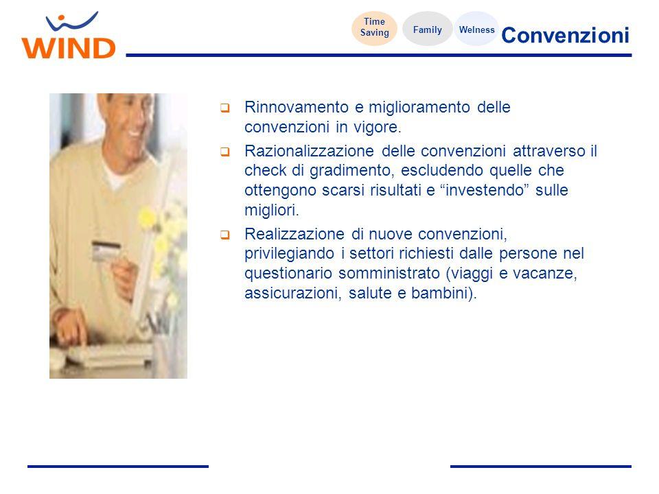 Convenzioni Rinnovamento e miglioramento delle convenzioni in vigore.
