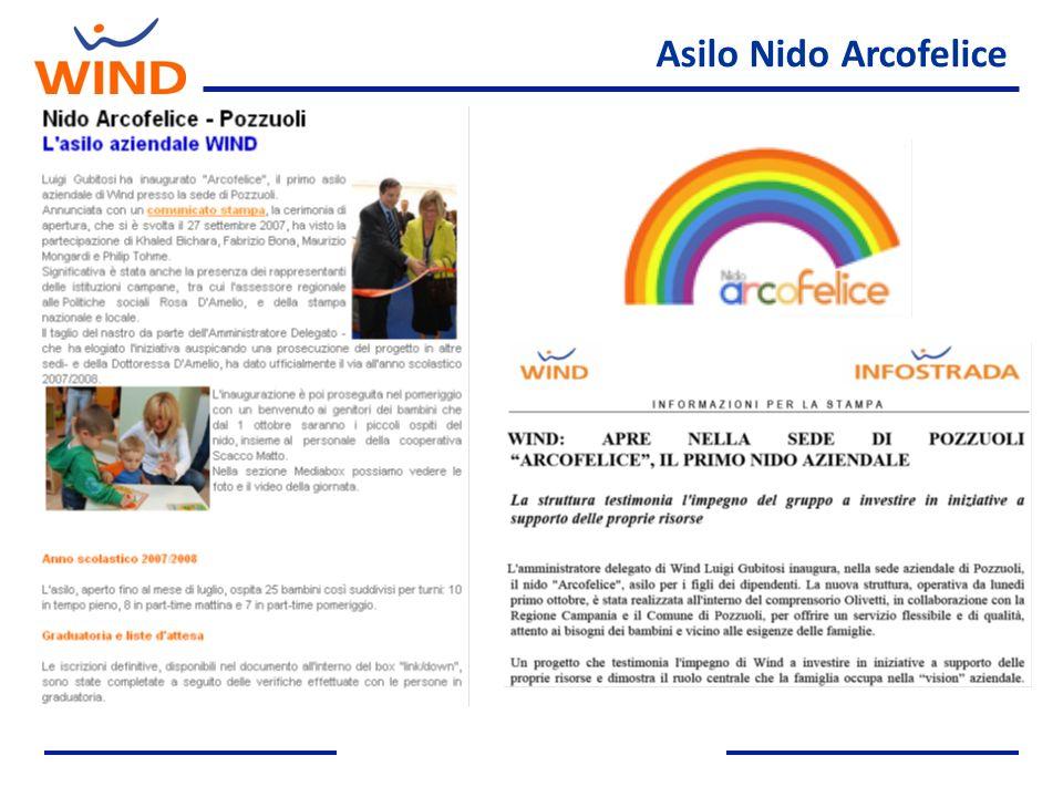 Asilo Nido Arcofelice