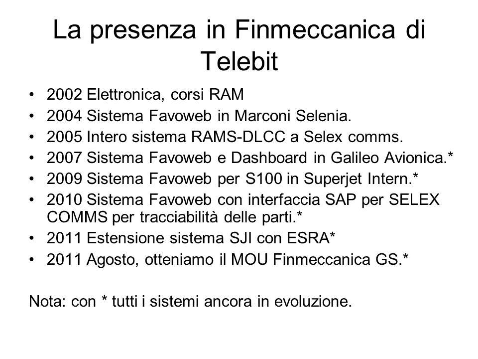 La presenza in Finmeccanica di Telebit 2002 Elettronica, corsi RAM 2004 Sistema Favoweb in Marconi Selenia. 2005 Intero sistema RAMS-DLCC a Selex comm