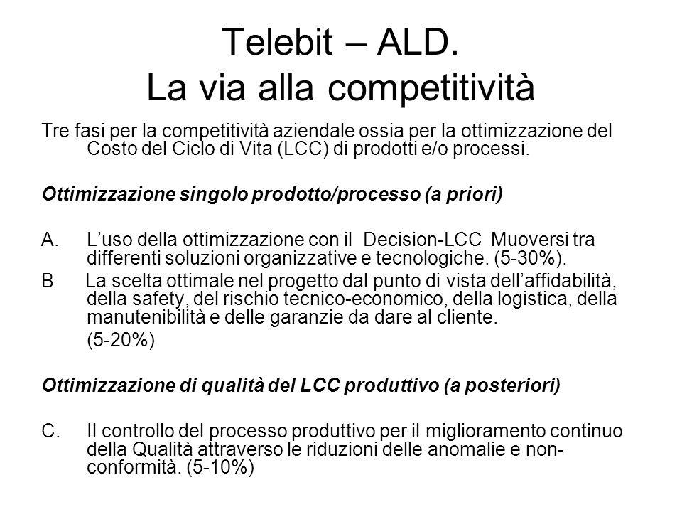 Telebit – ALD. La via alla competitività Tre fasi per la competitività aziendale ossia per la ottimizzazione del Costo del Ciclo di Vita (LCC) di prod