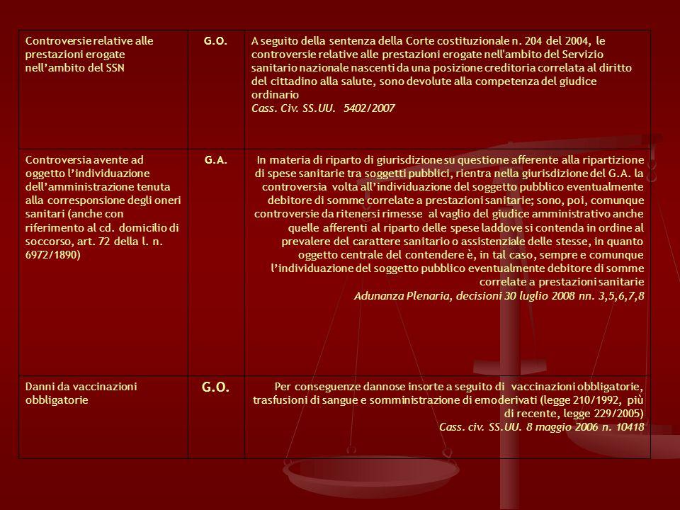 Controversie relative alle prestazioni erogate nellambito del SSN G.O.A seguito della sentenza della Corte costituzionale n.