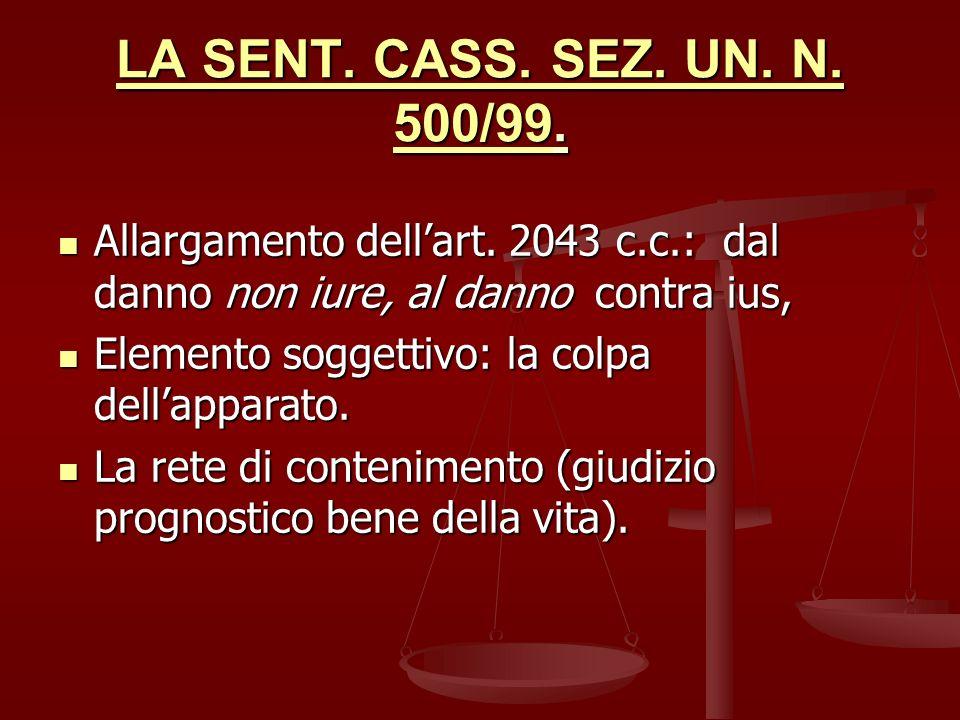 LA SENT.CASS. SEZ. UN. N. 500/99. Allargamento dellart.