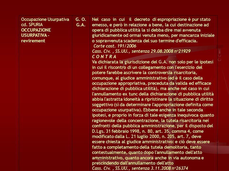 Occupazione Usurpativa cd.SPURIA OCCUPAZIONE USURPATIVA - revirement G.