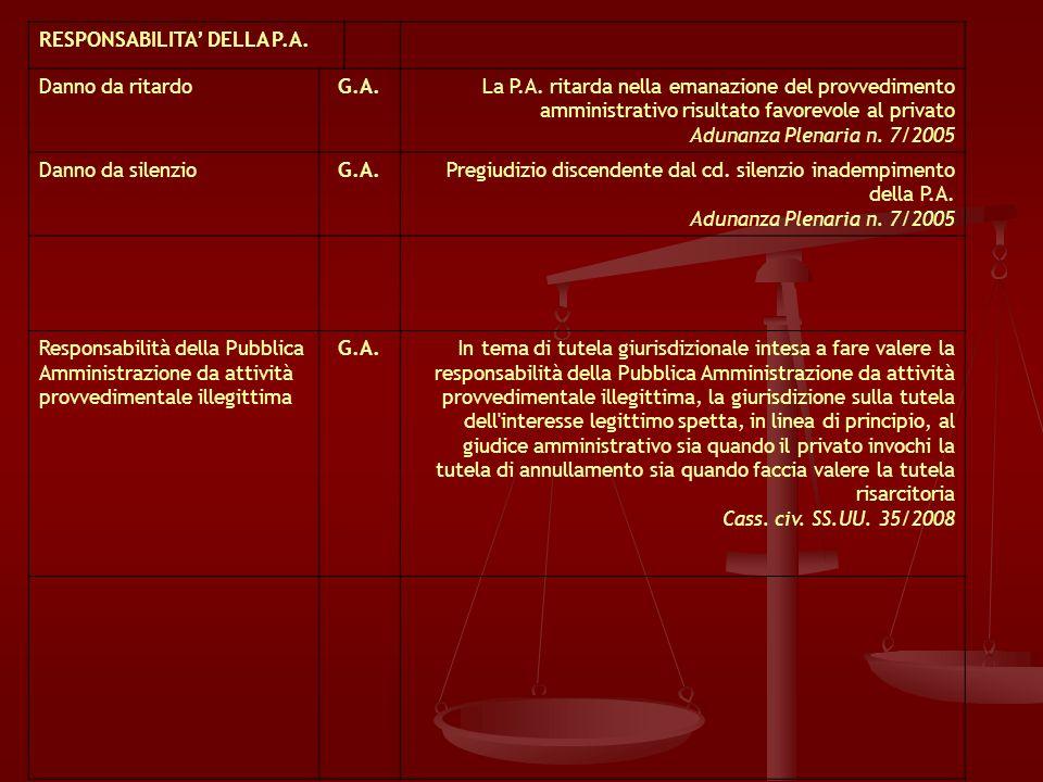RESPONSABILITA DELLA P.A.Danno da ritardoG.A.La P.A.