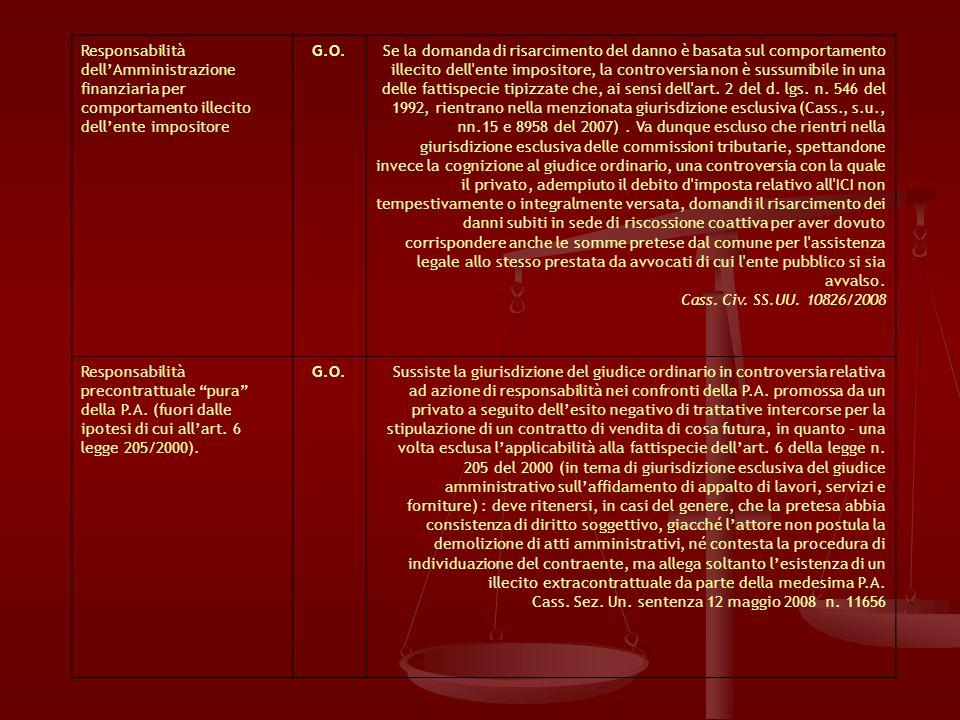 Responsabilità dellAmministrazione finanziaria per comportamento illecito dellente impositore G.O.Se la domanda di risarcimento del danno è basata sul comportamento illecito dell ente impositore, la controversia non è sussumibile in una delle fattispecie tipizzate che, ai sensi dell art.