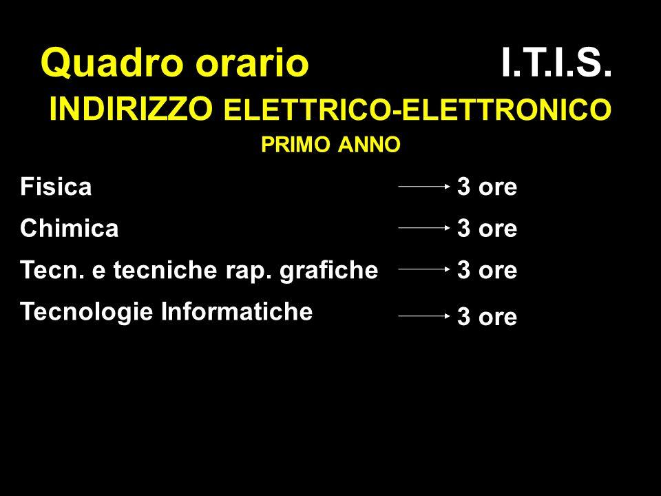 L. PLOZNER 6 Quadro orario I.T.I.S. INDIRIZZO ELETTRICO-ELETTRONICO Fisica Tecn.