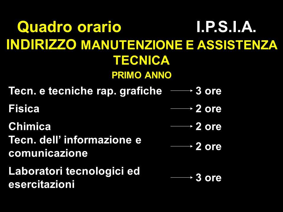 L. PLOZNER 9 Quadro orario I.P.S.I.A. INDIRIZZO MANUTENZIONE E ASSISTENZA TECNICA Tecn.