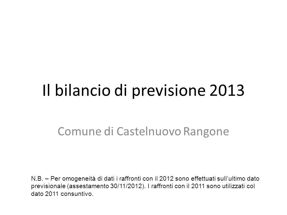 Il bilancio di previsione 2013 Comune di Castelnuovo Rangone N.B.