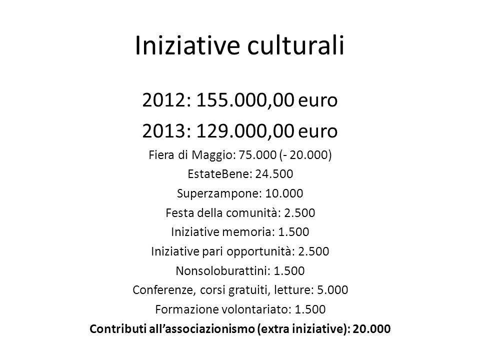 Iniziative culturali 2012: 155.000,00 euro 2013: 129.000,00 euro Fiera di Maggio: 75.000 (- 20.000) EstateBene: 24.500 Superzampone: 10.000 Festa della comunità: 2.500 Iniziative memoria: 1.500 Iniziative pari opportunità: 2.500 Nonsoloburattini: 1.500 Conferenze, corsi gratuiti, letture: 5.000 Formazione volontariato: 1.500 Contributi allassociazionismo (extra iniziative): 20.000