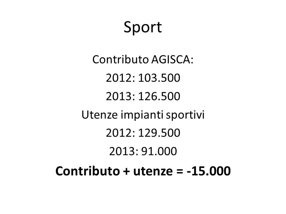 Sport Contributo AGISCA: 2012: 103.500 2013: 126.500 Utenze impianti sportivi 2012: 129.500 2013: 91.000 Contributo + utenze = -15.000