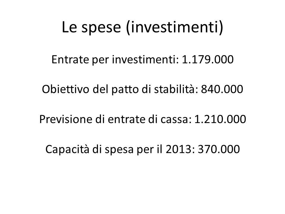 Le spese (investimenti) Entrate per investimenti: 1.179.000 Obiettivo del patto di stabilità: 840.000 Previsione di entrate di cassa: 1.210.000 Capacità di spesa per il 2013: 370.000