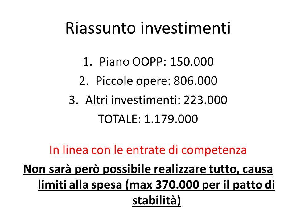 Riassunto investimenti 1.Piano OOPP: 150.000 2.Piccole opere: 806.000 3.Altri investimenti: 223.000 TOTALE: 1.179.000 In linea con le entrate di competenza Non sarà però possibile realizzare tutto, causa limiti alla spesa (max 370.000 per il patto di stabilità)