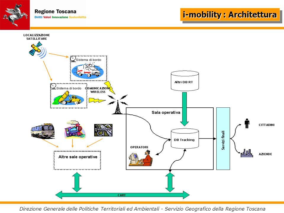 Direzione Generale delle Politiche Territoriali ed Ambientali - Servizio Geografico della Regione Toscana i-mobility : Architettura