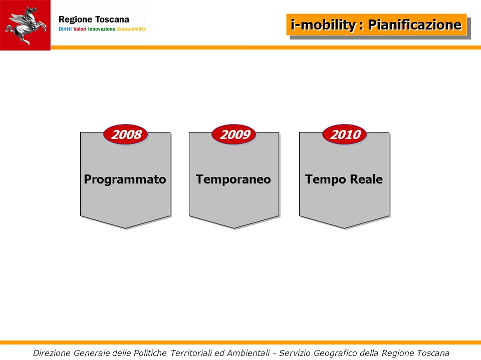 Direzione Generale delle Politiche Territoriali ed Ambientali - Servizio Geografico della Regione Toscana i-mobility : Pianificazione Programmato Temporaneo 2008 Tempo Reale 2009 2010