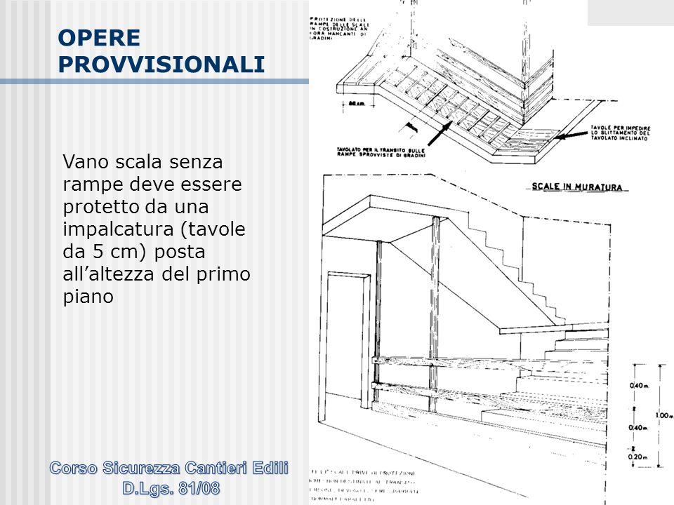 Vano scala senza rampe deve essere protetto da una impalcatura (tavole da 5 cm) posta allaltezza del primo piano OPERE PROVVISIONALI