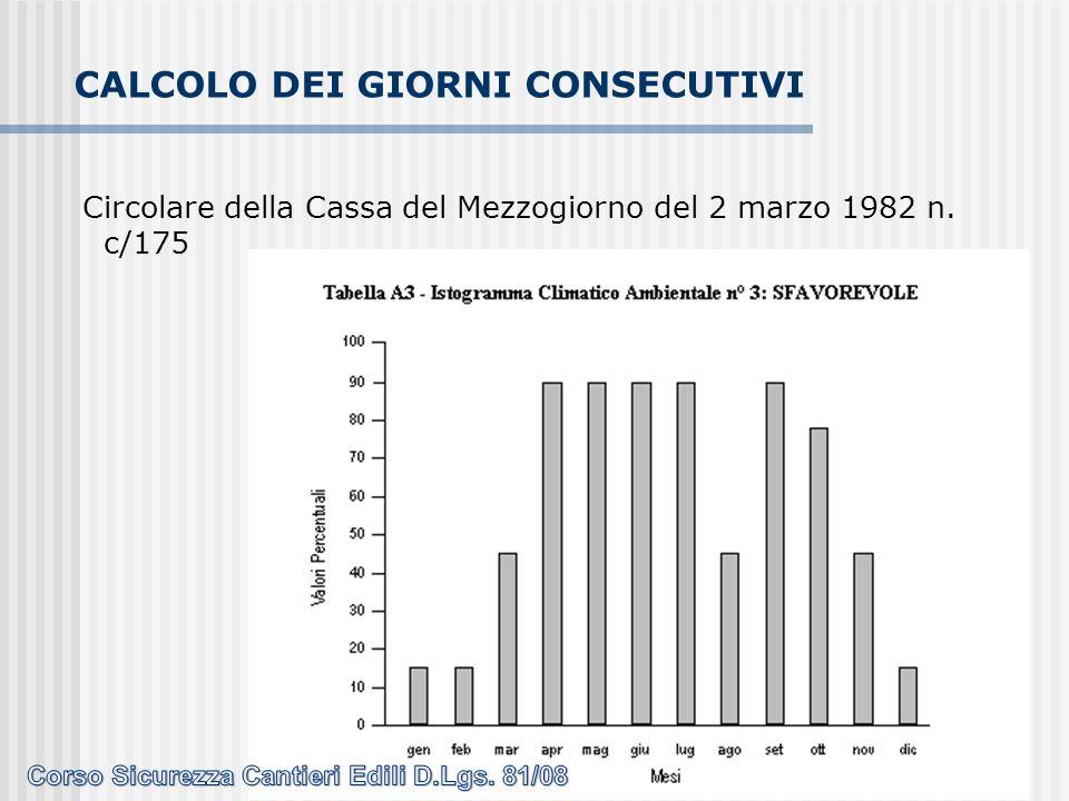 Circolare della Cassa del Mezzogiorno del 2 marzo 1982 n. c/175 CALCOLO DEI GIORNI CONSECUTIVI