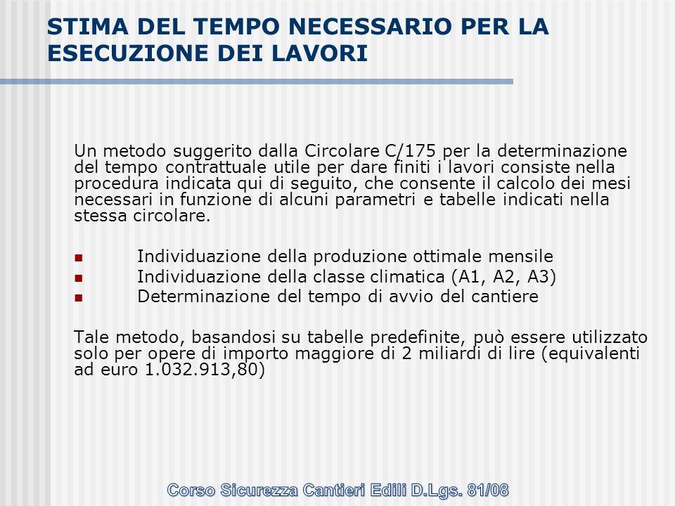 Un metodo suggerito dalla Circolare C/175 per la determinazione del tempo contrattuale utile per dare finiti i lavori consiste nella procedura indicat