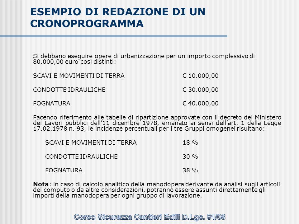 Si debbano eseguire opere di urbanizzazione per un importo complessivo di 80.000,00 euro così distinti: SCAVI E MOVIMENTI DI TERRA 10.000,00 CONDOTTE
