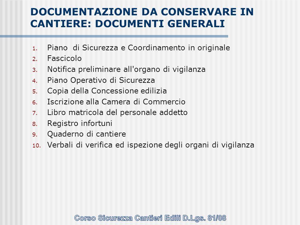 1. Piano di Sicurezza e Coordinamento in originale 2. Fascicolo 3. Notifica preliminare all'organo di vigilanza 4. Piano Operativo di Sicurezza 5. Cop